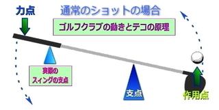 テコの原理.jpg