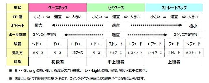 形状タイプ別一覧表.jpg