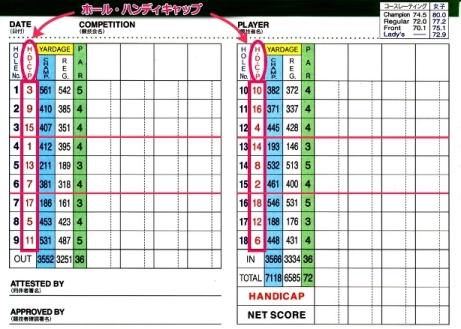 score-card.JPG